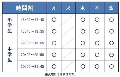 小幡校-無料体験時間割