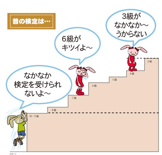 スモールステップイメージ2
