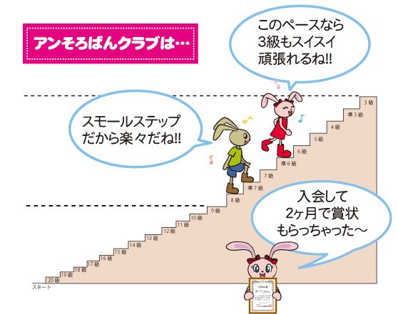 スモールステップイメージ3