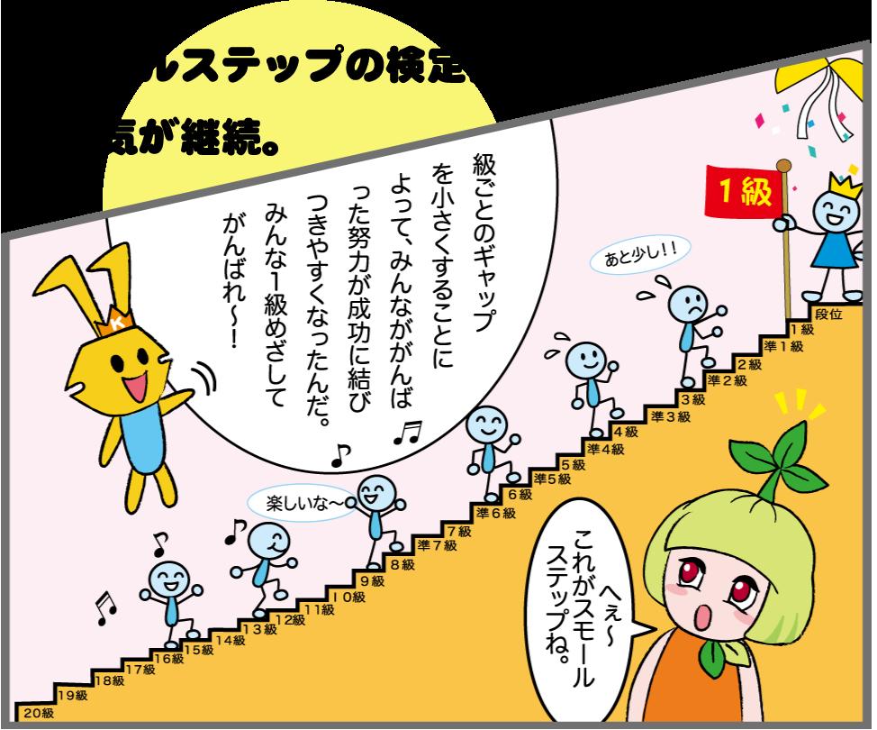 スモールステップイメージ1